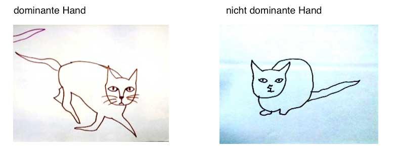 Einfache Zeichnungen von zwei Katzen